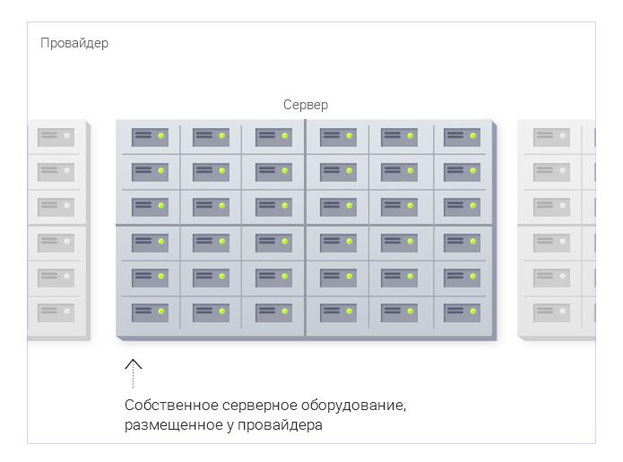 Оборудование для хостинга серверов посоветуйте бесплатный хостинг php mysql